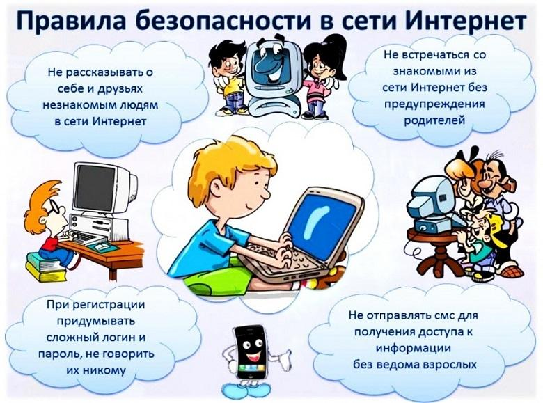 Правила безопасности в сети Интернет