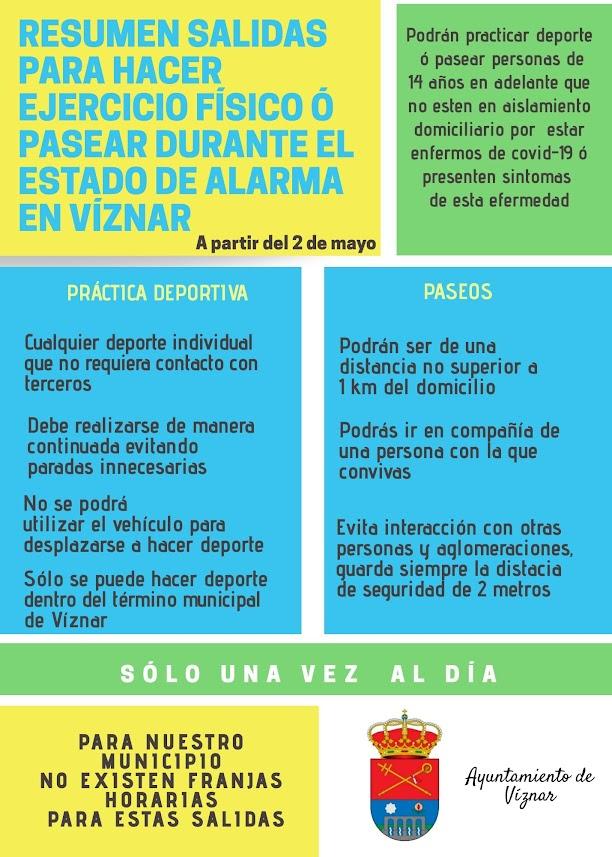 Paseos Deporte Viznar Estado Alarma 2020