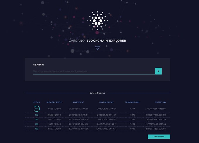 Screengrab showing the home page of the Cardano Explorer