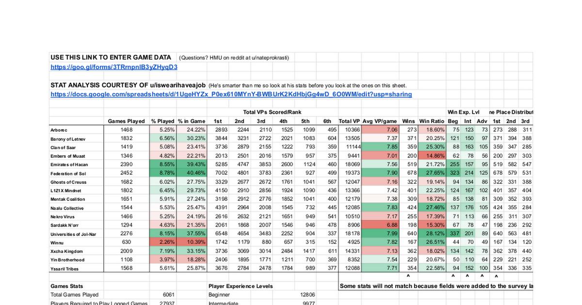 https://docs.google.com/spreadsheets/d/1c2fGqedk13kS8PR2XF1Olo7kWrjUu5LwZFLSRUKaKdo/edit#gid=0