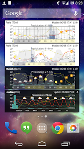 Meteogram Weather Widget – Donate version 3