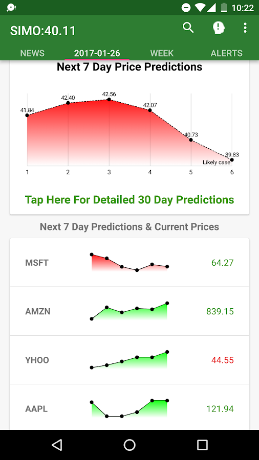 Market Sensei Stock Prediction- screenshot