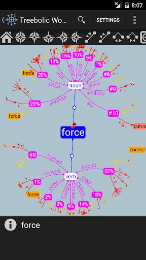 Treebolic WordNet g