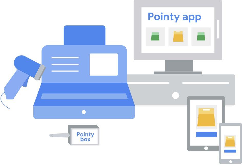 Pointy box image