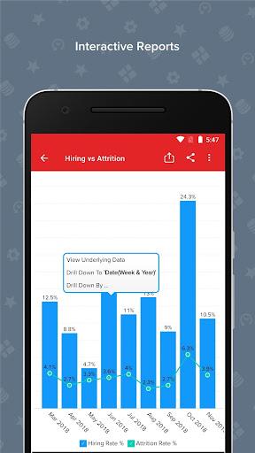 Zoho Analytics – Mobile BI Dashboards screenshot 4