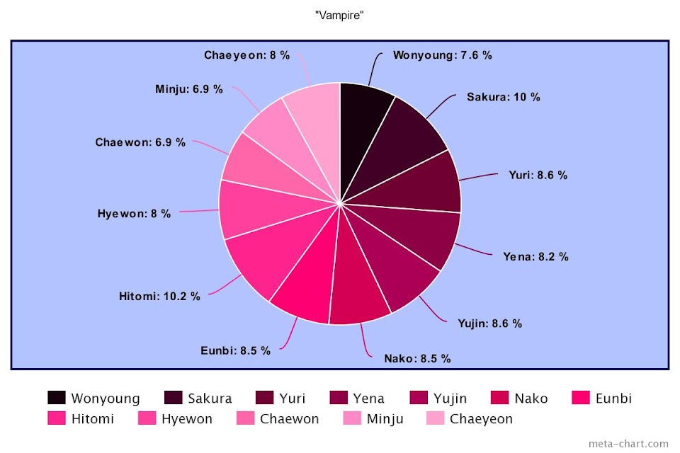 meta-chart (43)