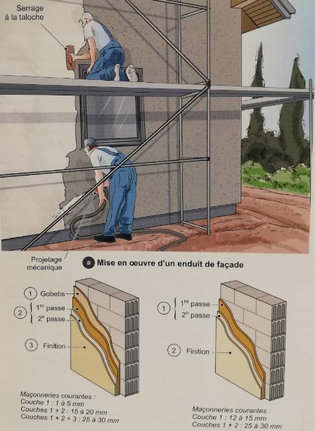 étape et délai de la phase hors d'eau hors d'eau avec l'enduit de façade