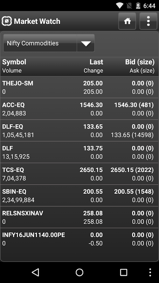NSE MOBILE TRADING- screenshot