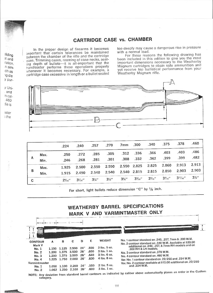 Weatherby Factory Load Data page 1