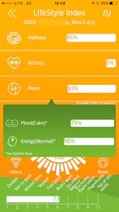 LifeStyle Index - náhled