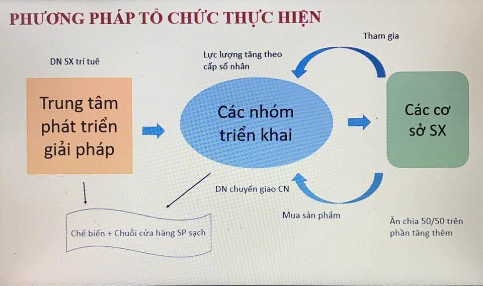 C:\Users\Tuan Hoa\Pictures\PY mohinh.jpg