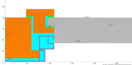Photo: Validation of the thermal heat bridge calculation program AnTherm according to EN ISO 10077:2003 Validation Case D2