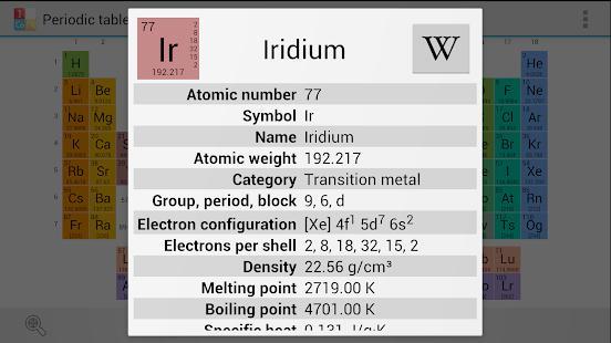 Learn chemistry - náhled
