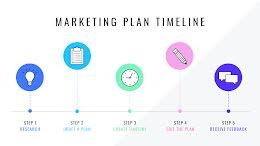 Marketing Plan Timeline - Project Timeline item