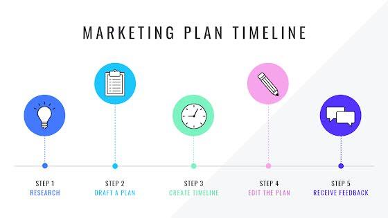 Marketing Plan Timeline - Presentation Template