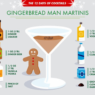 Gingerbread Man Martinis