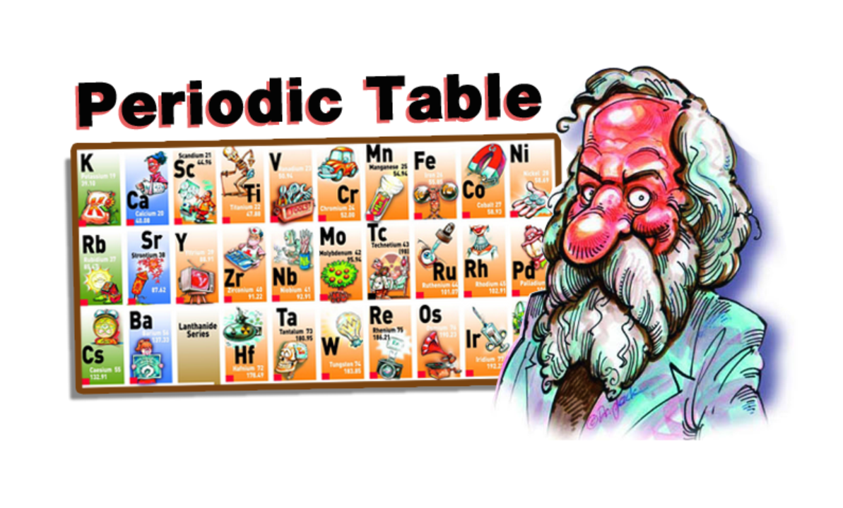 Periodic table elements apk 15 download free education apk download periodic table elements apk urtaz Gallery