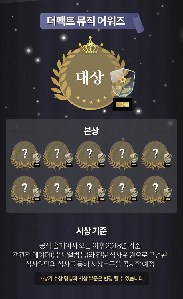 the fact music awards 2019 2