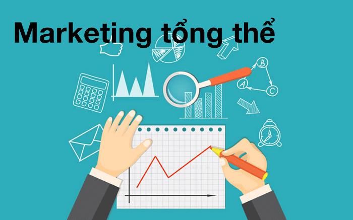 Marketing tăng khả năng nhận dạng thương hiệu