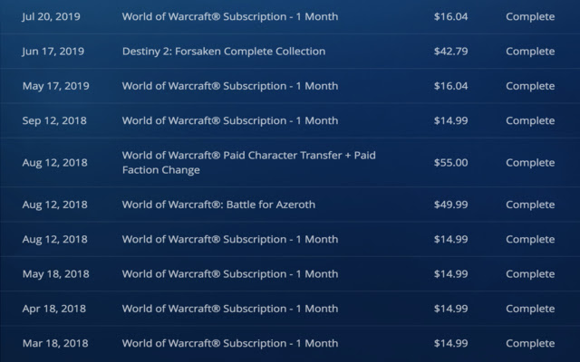 Wow I spent a lot on Blizzard games!