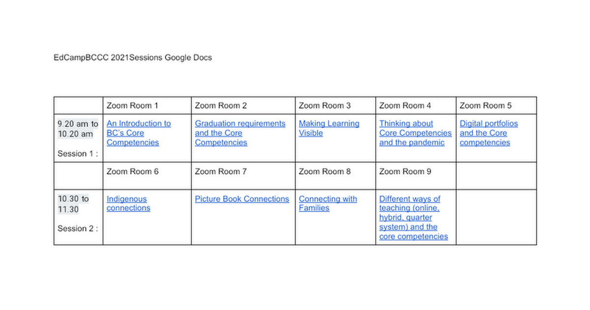 EdCampBCCC 2021 Sessions Google Docs - Google Docs