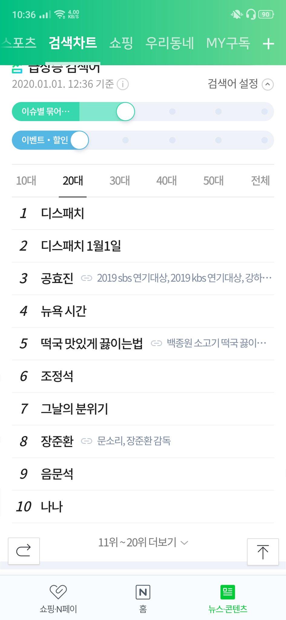 dispatch trending korea