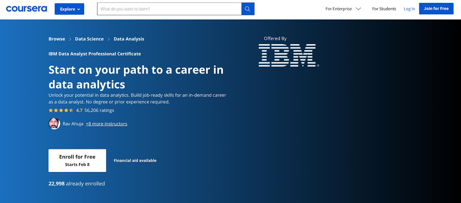 IBM courses in data analytics