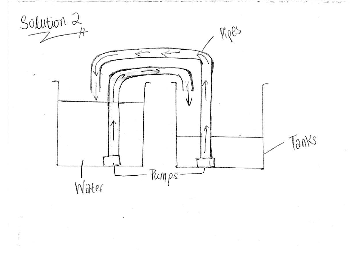 Anshiqa - ISS Drawings S2.jpeg