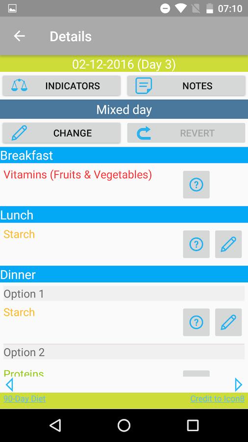 90 day diet