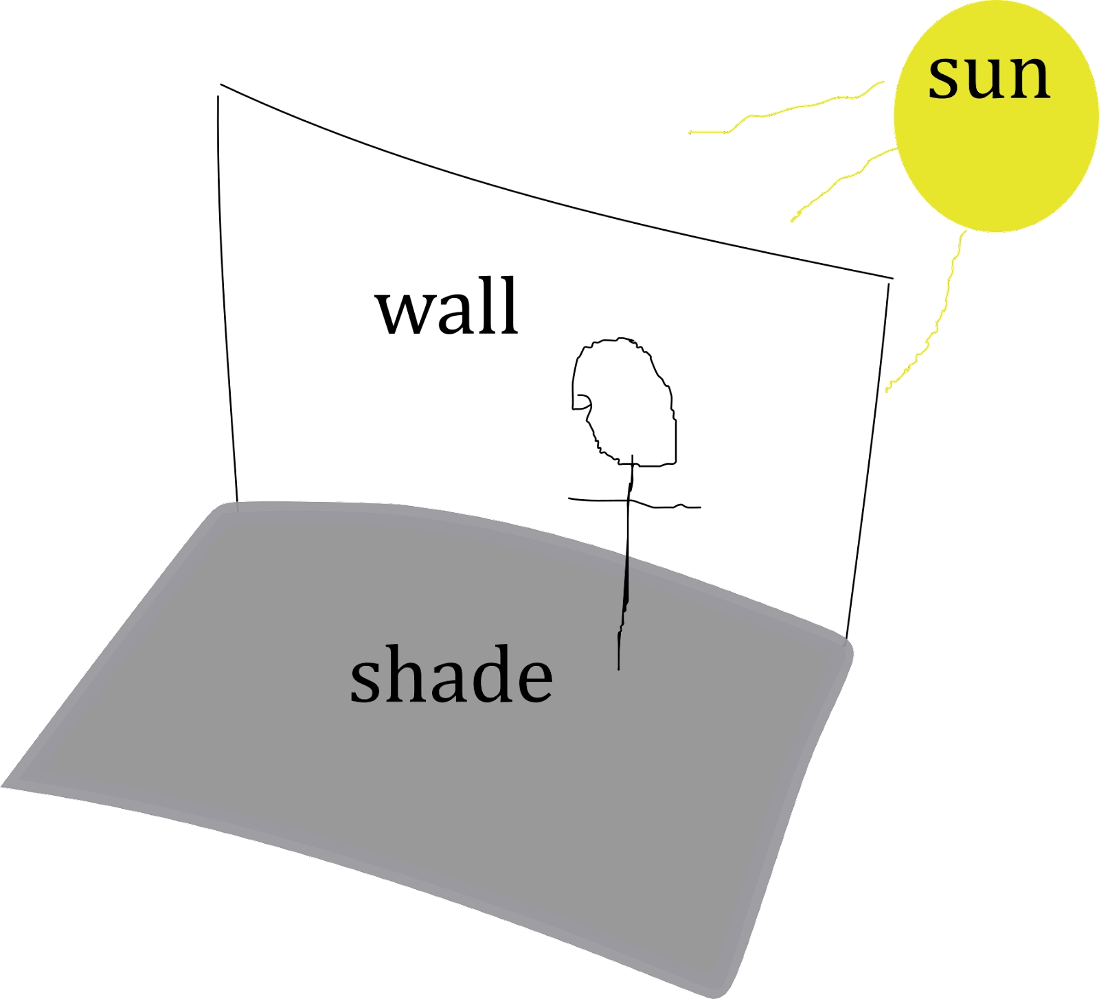 open shade.png