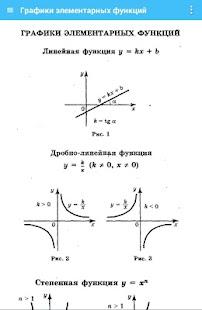 Математика - все формулы - náhled