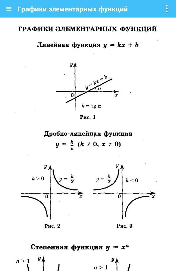 Шпаргалки по высшей математике 1 курс 1 семестр