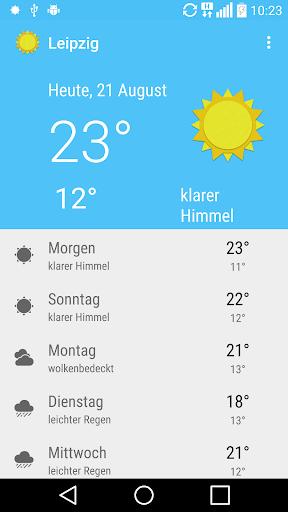 Das Wetter in Leipzig