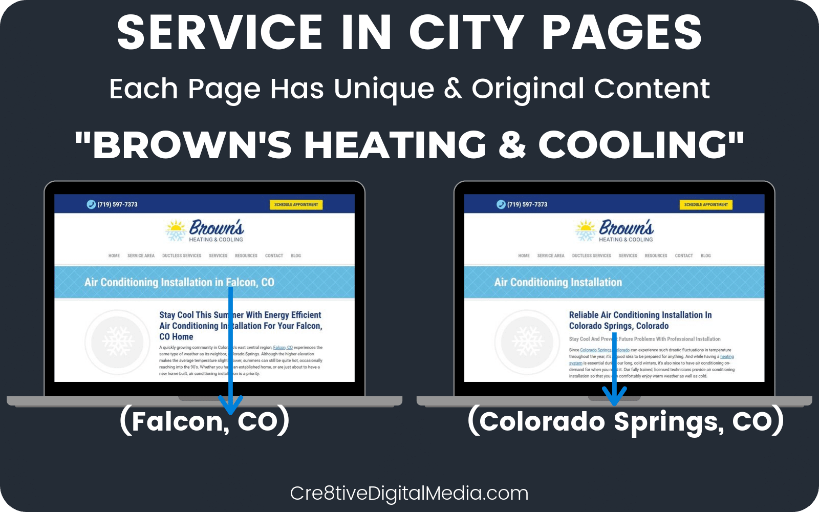 Service Area Pages on contracting website with unique content