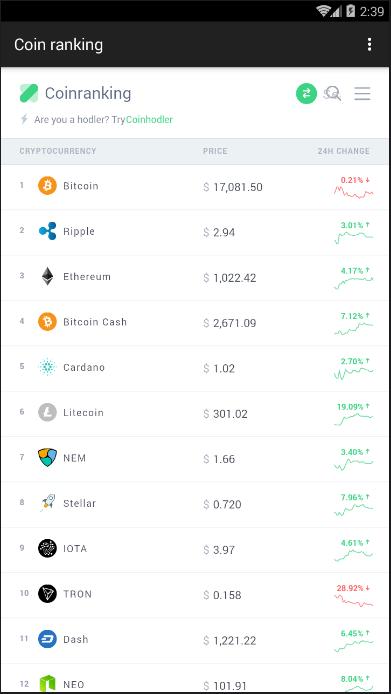 coin market ranking