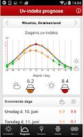 Screenshot of Uv-indeks