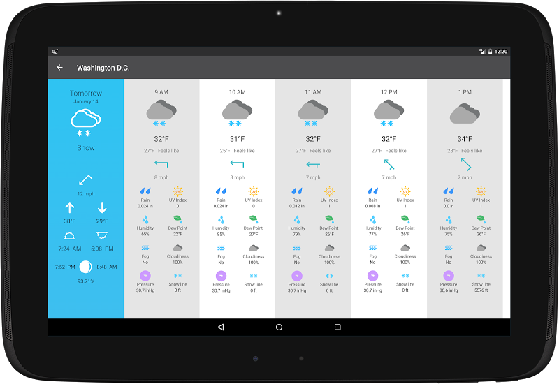 Weather 14 days Pro Screenshot 9
