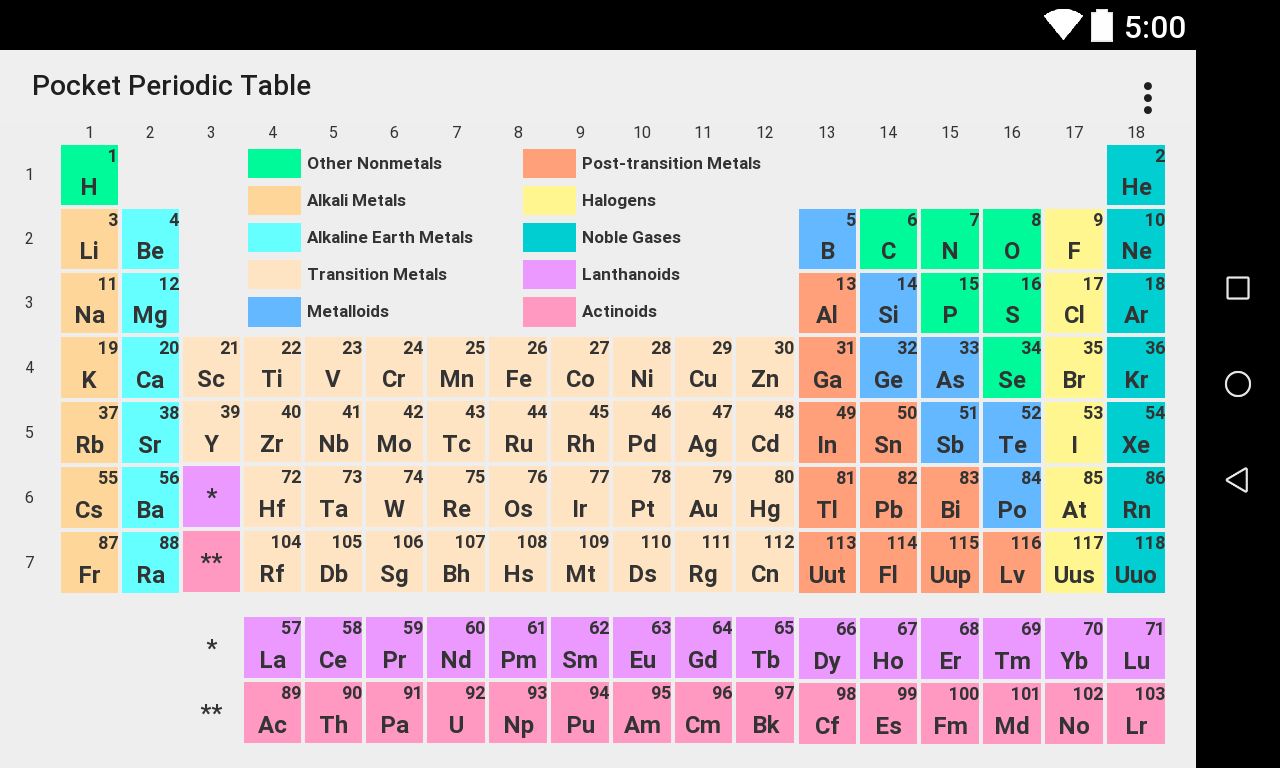 Pocket periodic table android apps on google play pocket periodic table screenshot gamestrikefo Images