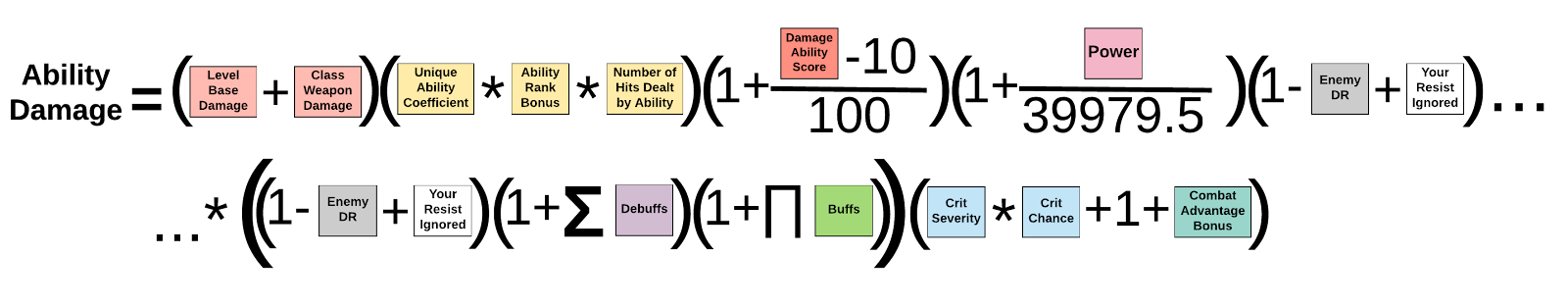 Ability Damage Increase Formula - Page 1.png