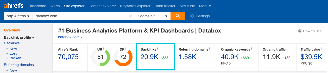 Overall Number of Backlinks
