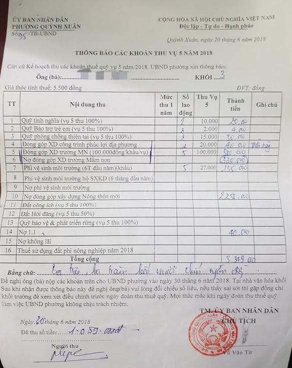 Thông báo các khoản phải đóng góp cho công dân của phường Quỳnh Xuân
