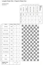 Photo: Individual and teams results
