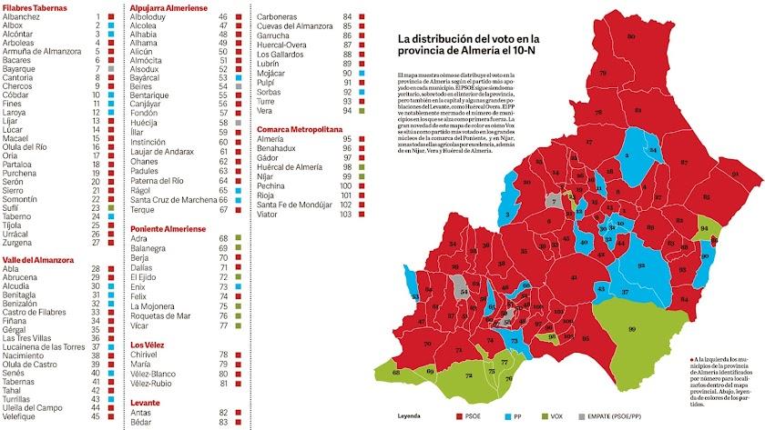 La distribución del voto del 10N en la provincia.