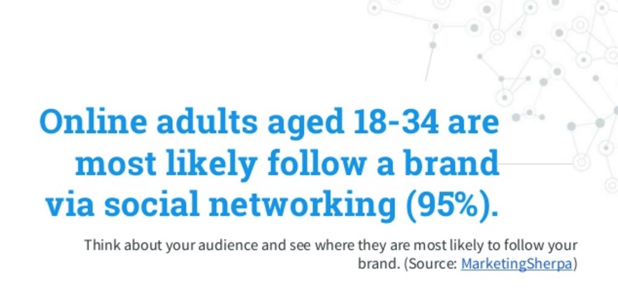 Social Media Strategies 2020, millennials marketing