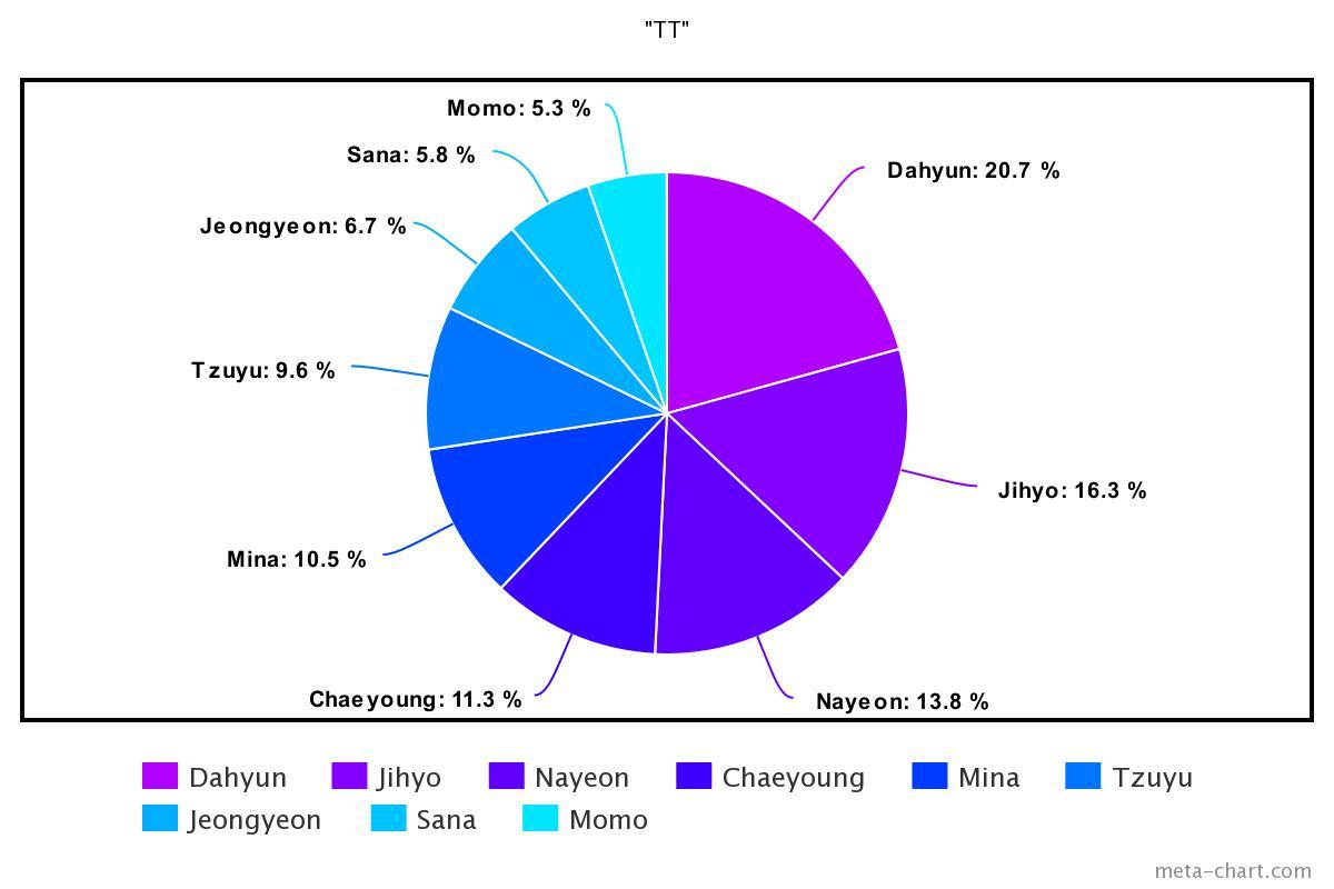 meta-chart - 2021-02-03T144210.346