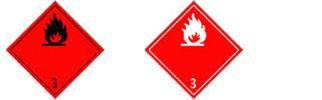 Класс 3 Легковоспламеняющиеся жидкости