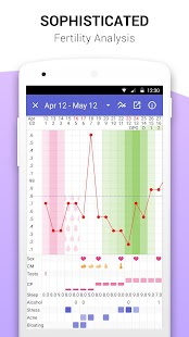 Glow ­Ovulation & Fertility- screenshot thumbnail