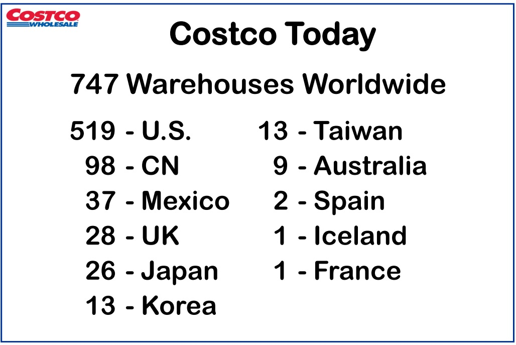 Costco Wholesale Corporation Cost Intelligent Income By Simply