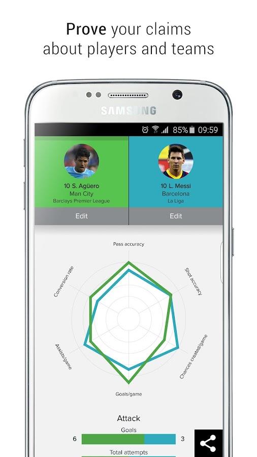 KICK - Football Scores & Stats- screenshot