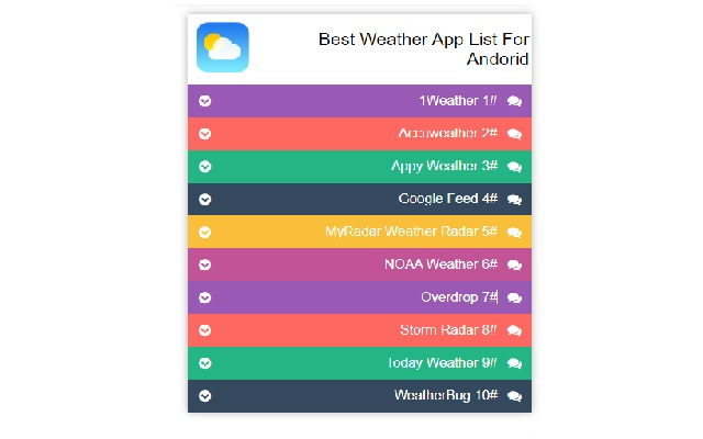 Best Weather App For Android [2021]